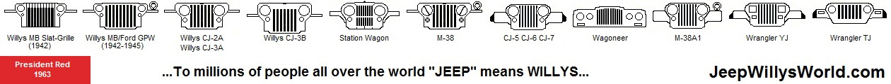 Jeep Willys World