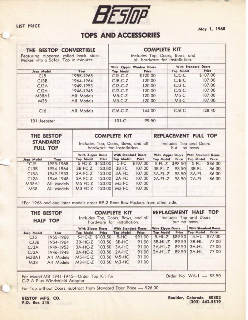 Bestop_TopAndAccessories_List_price_1968_1of2