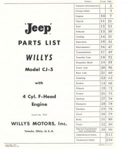 1955_CJ_5_Parts_Manual